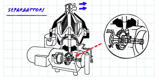 separaattorin rakenne